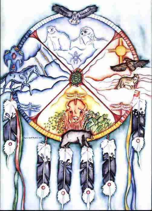 Rueda medicinal de las cuatro estaciones y los cuatro elementos.