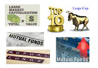 Top Large Cap Stocks Mutual Funds 2015