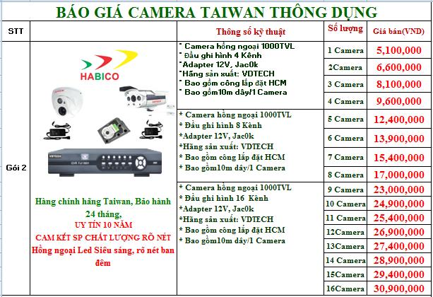 cong ty lap dat camera, lap dat camera tai tphcm