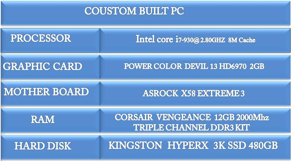 intel i7 930 power color devil 13 hd 6970 2gb asrock x58 extreme 3 corsair vengeance 12gb. Black Bedroom Furniture Sets. Home Design Ideas