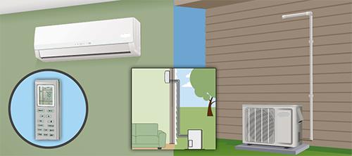 How Do Ductless Heat Pumps Work Thebestminisplit