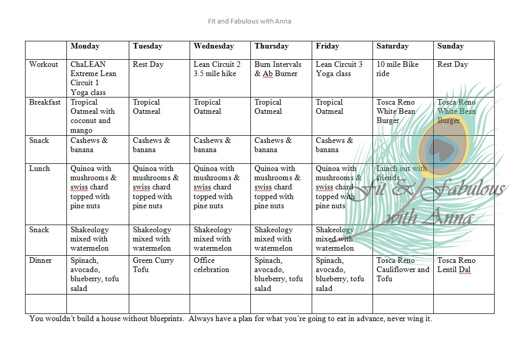 1600 calorie weekly meal plan not 1600 calorie meal plan alike where