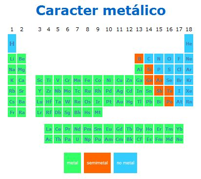 Tabla periodica no metales ejemplos image collections periodic tabla periodica no metales ejemplos images periodic table and tabla periodica no metales ejemplos gallery periodic urtaz Image collections
