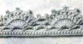 Обвязка края платья крючком