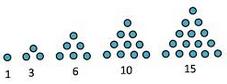 Pola bilangan matematika adalah susunan dari beberapa angka yang dapat membentuk pola tert Pengertian Pola Bilangan Matematika
