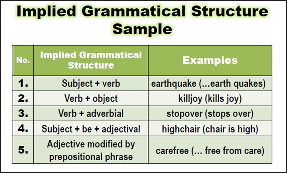 grammatical number and noun