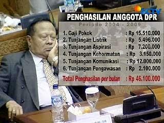 Nasib para Veteran Indonesia