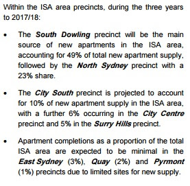 Within the ISA are precincts