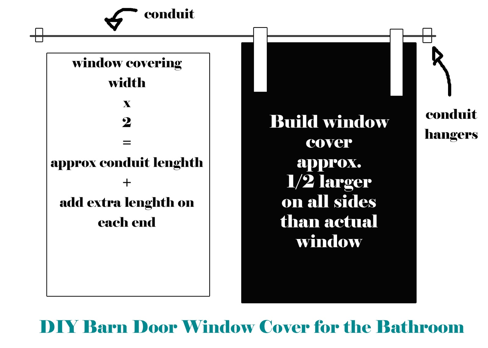 DIY Barn Door Window Cover for the Bathroom
