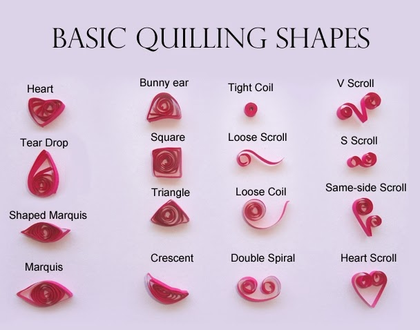 Musings of a bored girl Quilling me softly