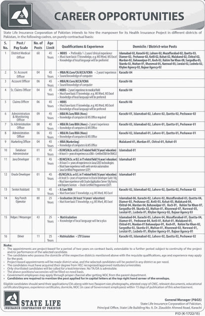Medical, Accounts, Admin & IT Jobs in State Life Insurance Pakistan