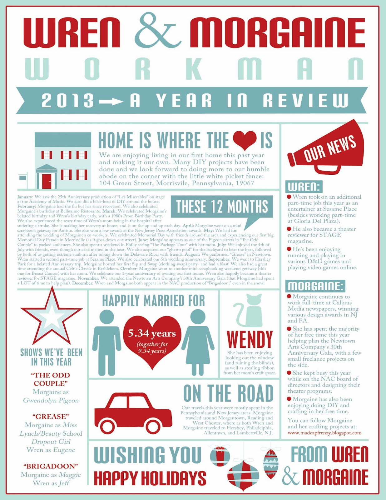 Infographic year in review