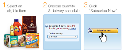 Amazon is Offering Bigger Discounts with Subscribe & Save Program
