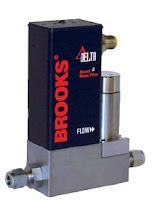 Brooks SLA Thermal Mass Flow