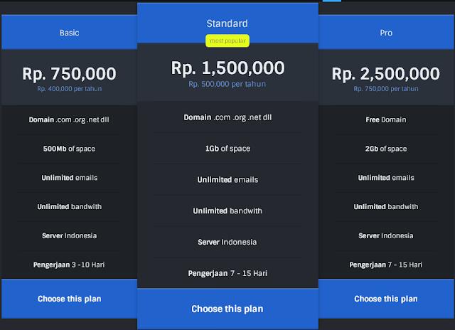 Jasa Pembuatan Website, Bikin Web Murah Axelleandra.com