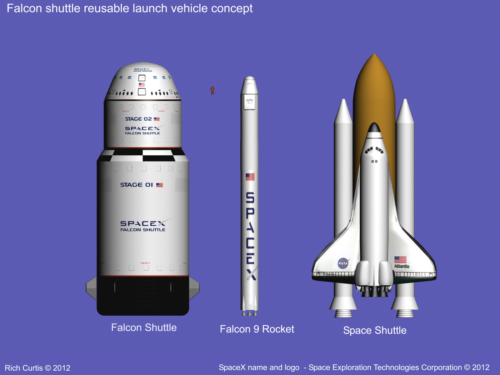 Rich Curtis Design The Falcon Shuttle Resuable Launch System