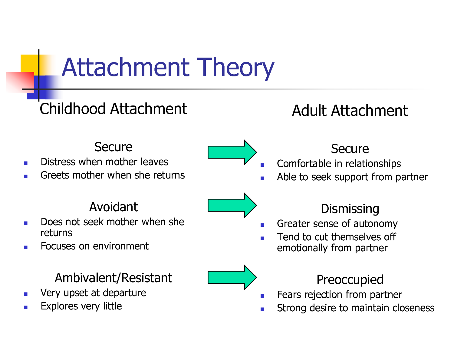 attachment dating relationship