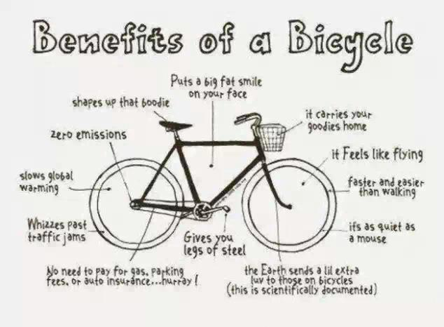 Bicycle Benefits Wallpapers