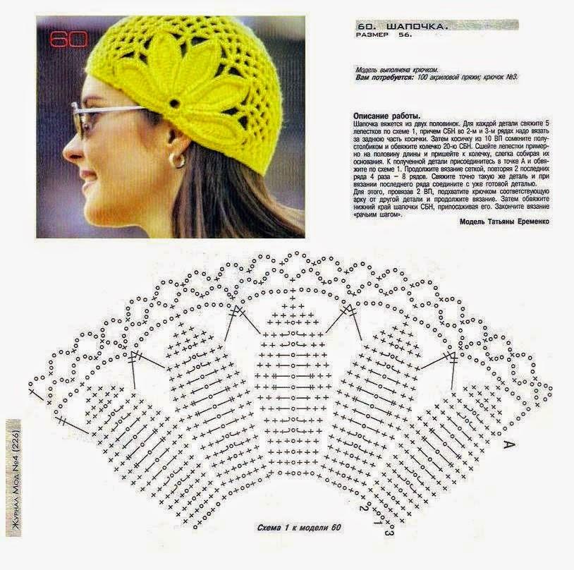 Gorro tejido al crochet - con patrón y diagrama