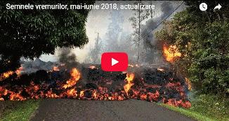 Aurel Gheorghe 🔴 Semnele vremurilor, mai-iunie 2018, actualizare