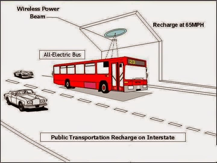 analysis wireless power transmission Designing wireless power electromagnetic analysis corporation is studying the technology of wireless transmission of electric power — including both.