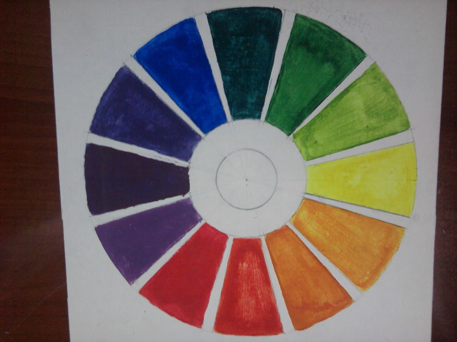 Bitacora color1 circulo crom tico 12 colores - Circulo cromatico 12 colores ...