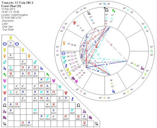 annual solar horoscope 2013 aquarius bright star astrology