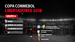 El fixture de la Libertadores