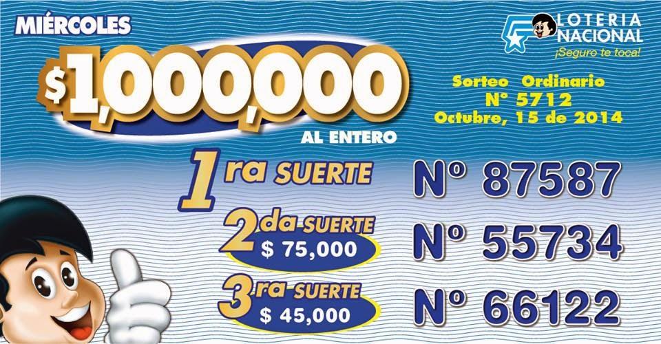 numeros ganadores ultimo sortero loteria nacional