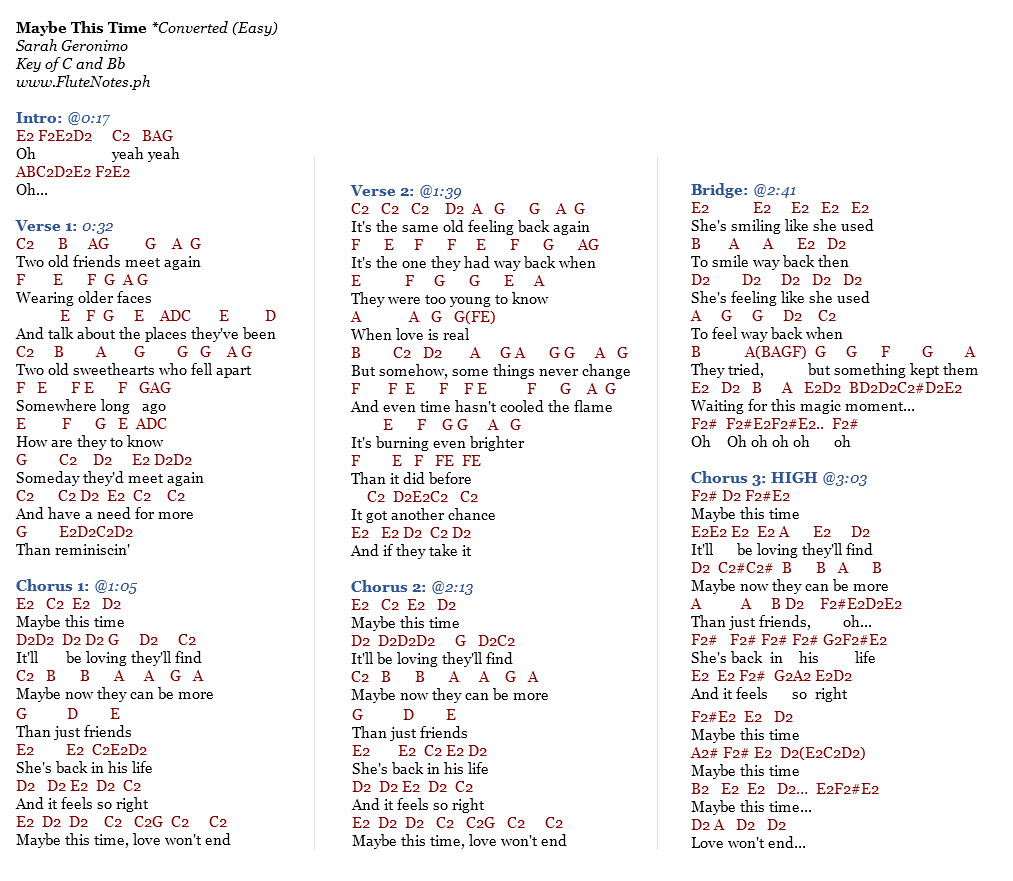 Maybe This Time - Sarah Geronimo : Music Letter Notation with Lyrics for Flute, Violin, Recorder ...