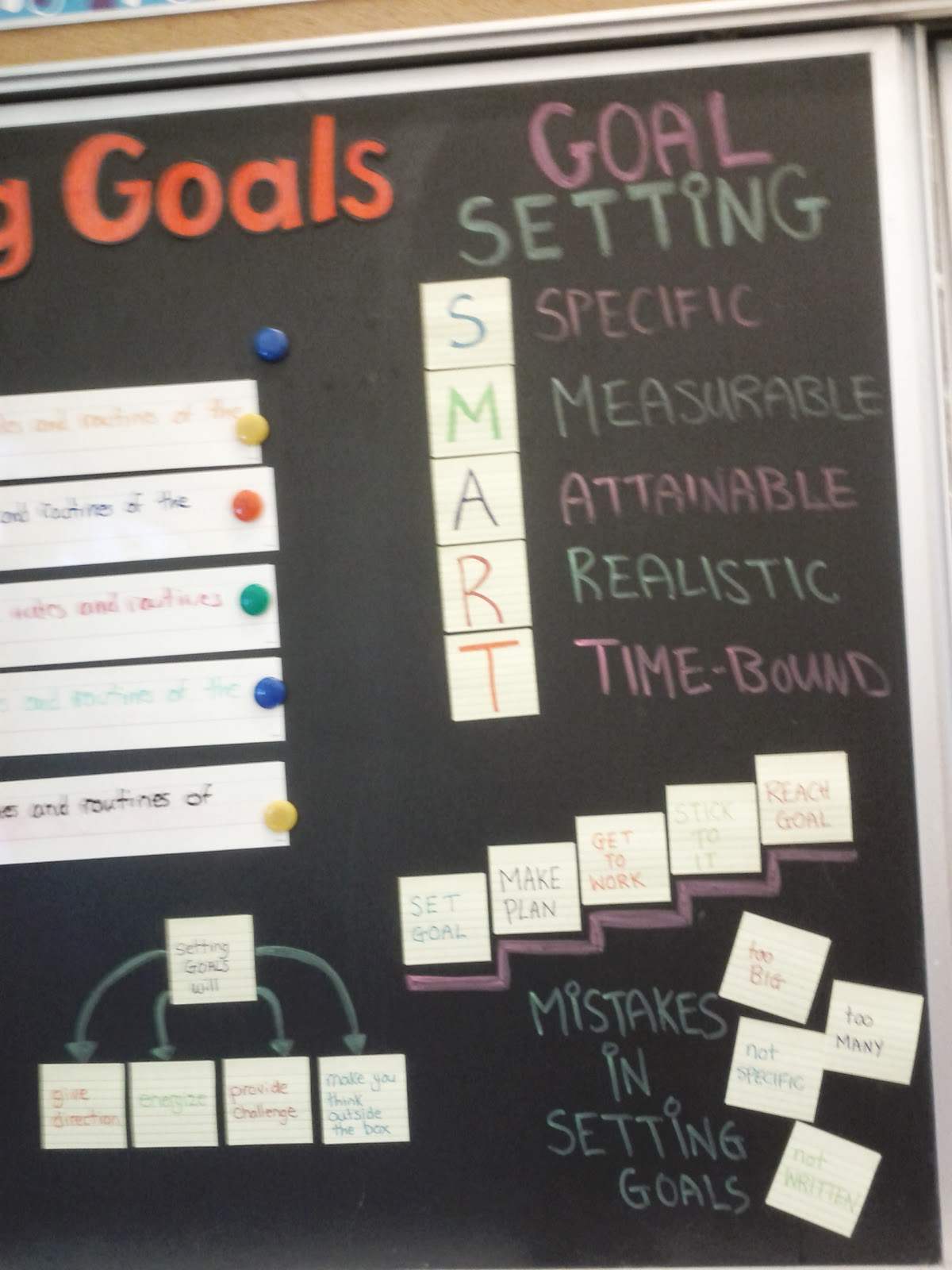 music in the city smart goals in the music room