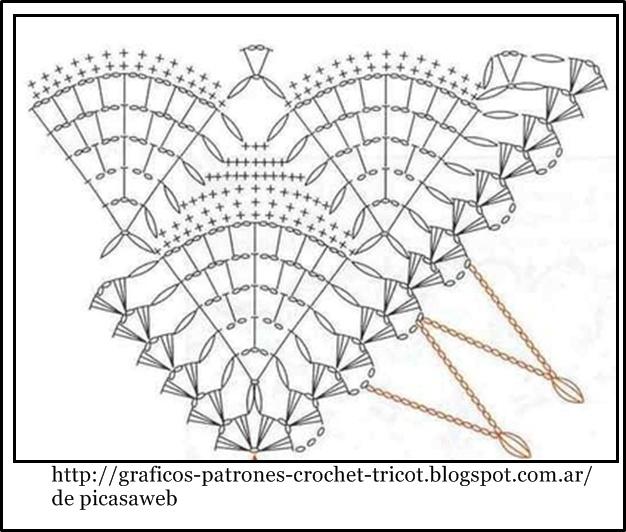 crochet fabric , CROCHET - GANCHILLO - PATRONES - GRAFICOS: August 2013
