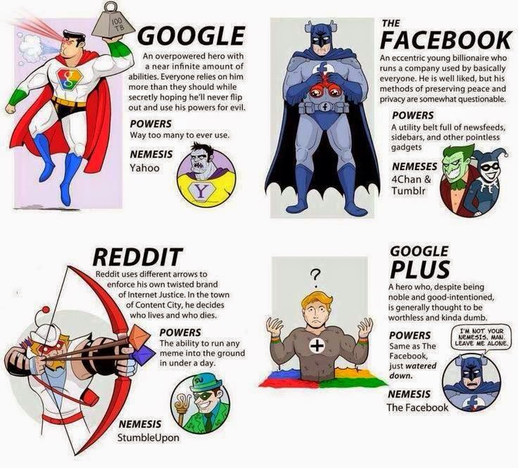 WHO CAN BEAT GOOGLE AND FACEBOOK