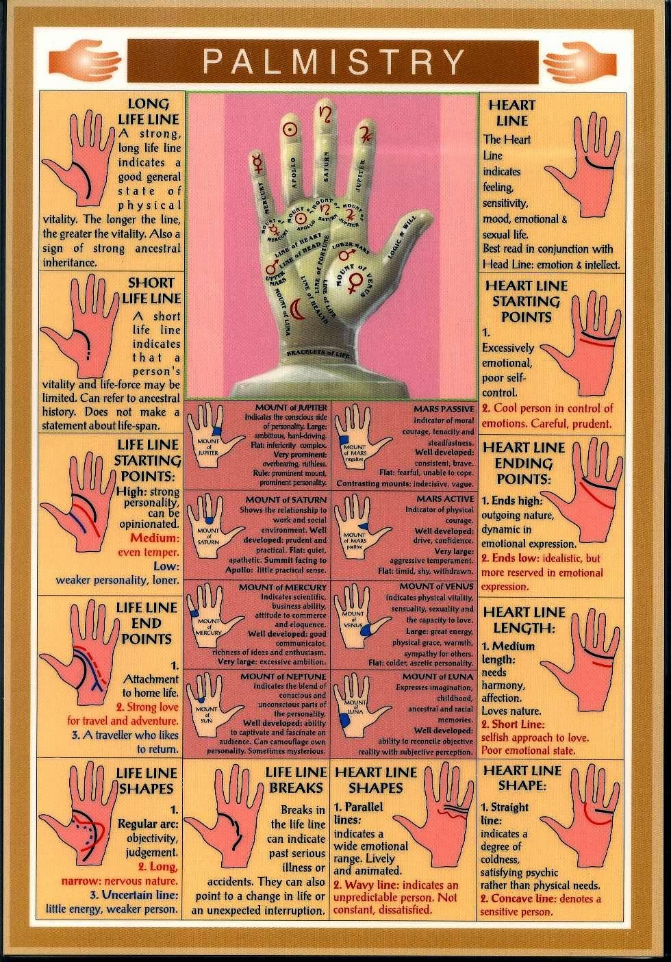 Read your own PALM! Palmistry & Palm Reading Secrets
