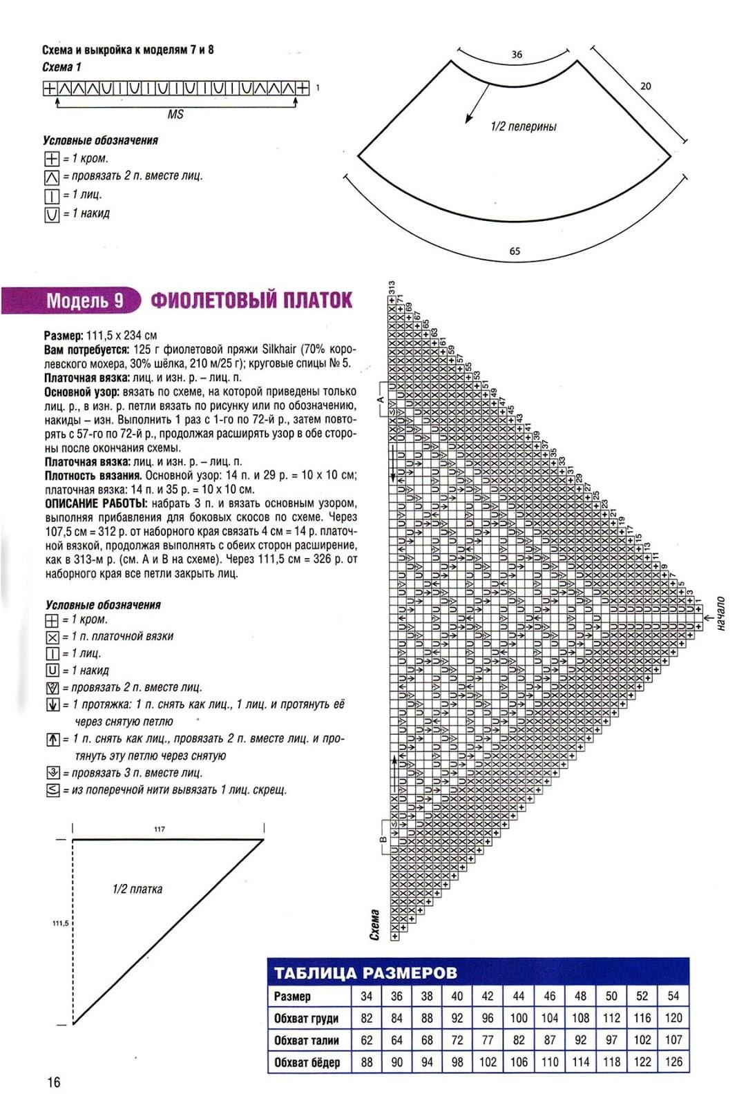 Как вязать косынки спицами схемы и описания