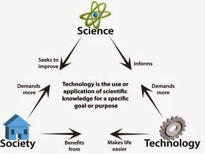 Công tác nghiên cứu & phát triển công nghệ xử lý nước thải