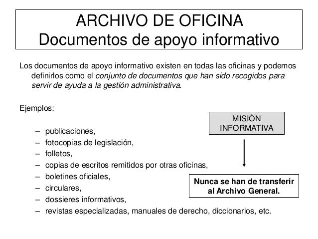 Documentos De Apoyo Administrativo Archivosagil