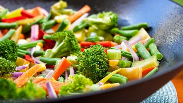 This Is Why Losing Weight on a High to Full Raw Vegan Diet Is So Easy and Fast!