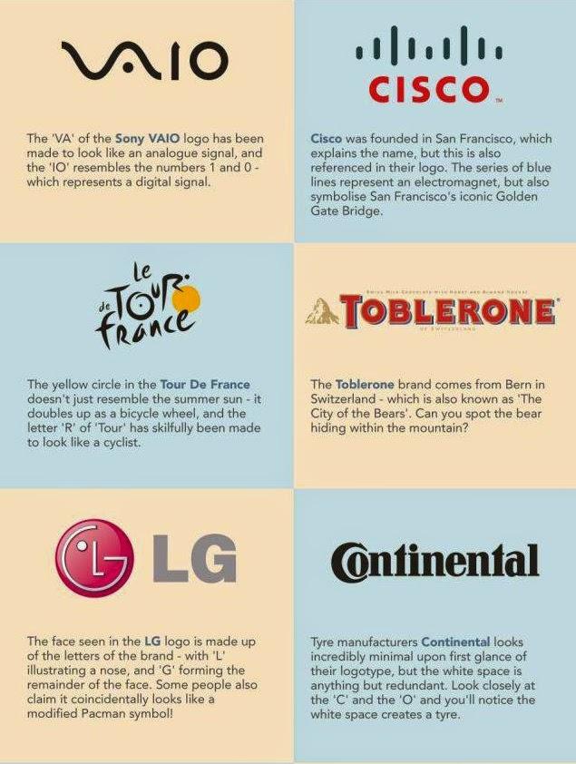 brand logos  hidden messages