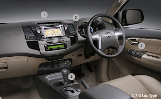 Interior Fortuner VNTurbo