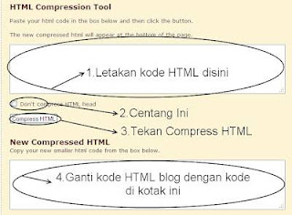 Cara Mudah mengkompres html blog agar lebih cepat tersearch di google