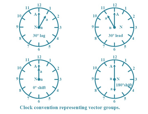 Vector group of 3 phase transformer electrical concepts the angle between two consecutive numbers on the clock is 30 ccuart Images