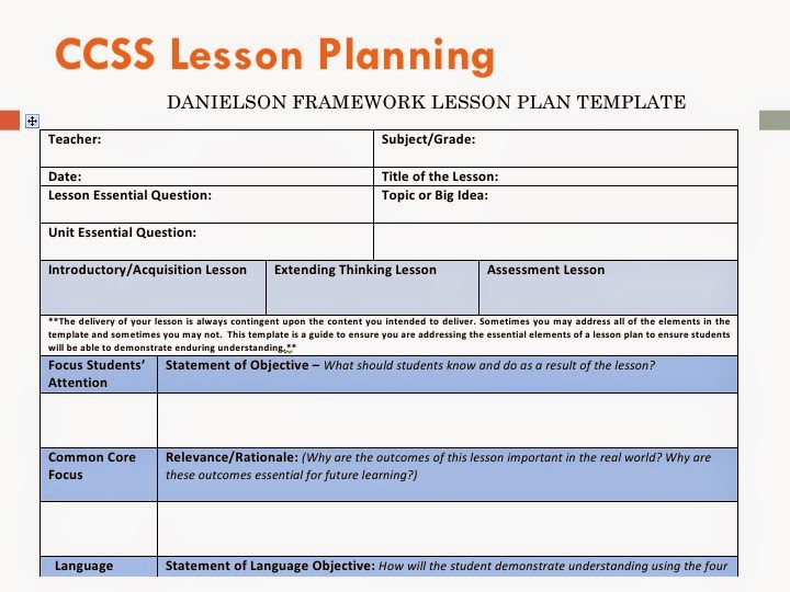 Free Common Core Lesson Plan Template Downloadable Blank Lesson