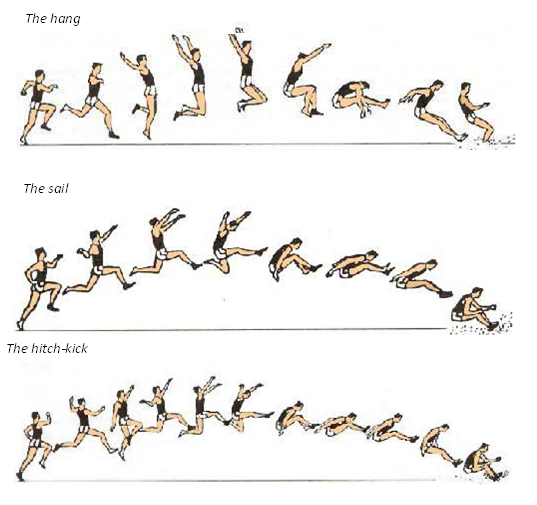 What are the optimal biomechanical principles of long jump?