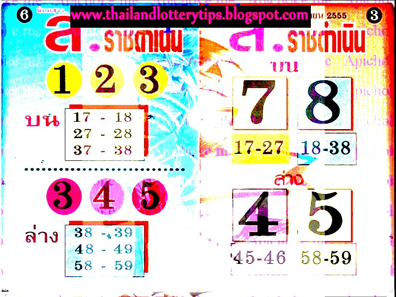 Thai Lotto Tips Lottery Thailand Master