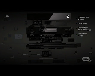XBOX One Kinect im Detail