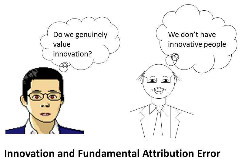 Catalign Innovation Consulting Poor Idea Flow And The Fundamental