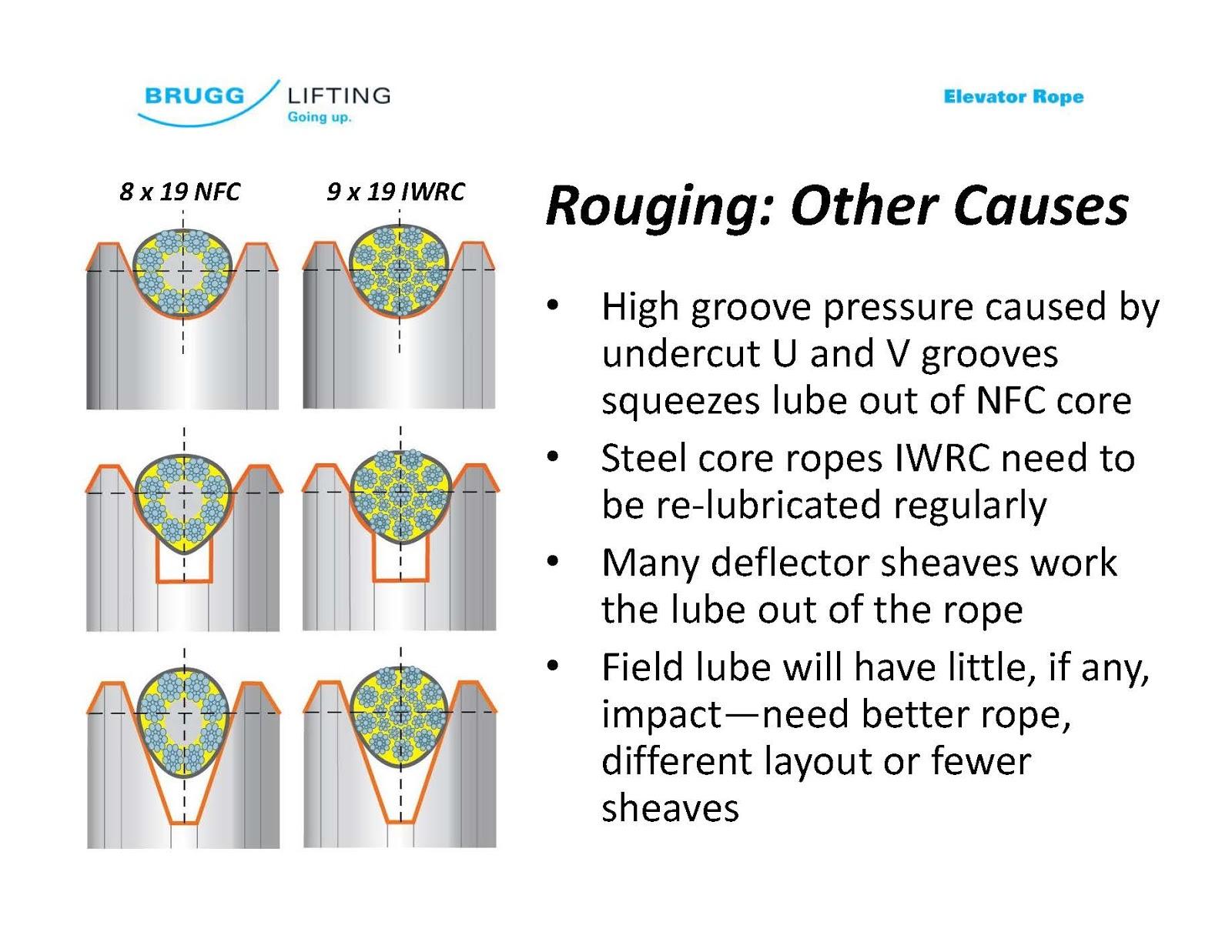 hhs wiring diagram snatch block diagrams wiring diagram