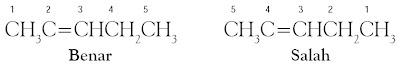 Penomoran rantai karbon 2-metil-2-pentena