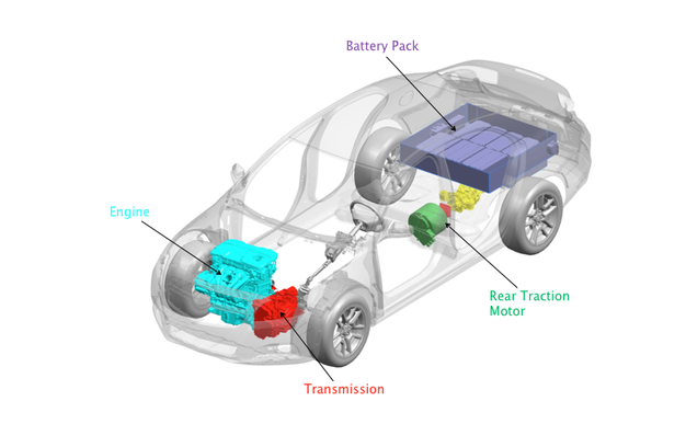 Virginia Tech Announces Ecocar Vehicle Architecture Hybrid